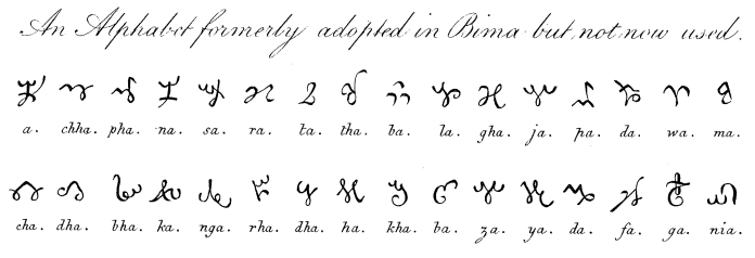An Alphabet formerly adopted in Bima but not now used